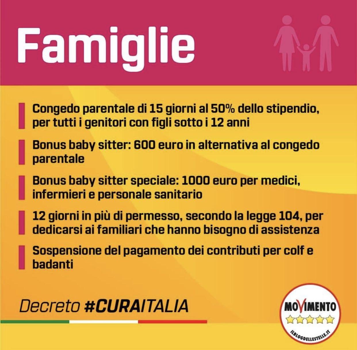 Cosa prevede il Decreto Cura Italia.