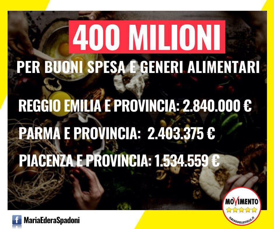 """Solidarietà alimentare, misure urgenti. Spadoni (M5S): """"Per la Provincia di Reggio Emilia due milioni e 840 mila euro"""""""