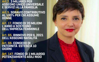 LEGGE DI BILANCIO, IMPORTANTI MISURE PER LE DONNE